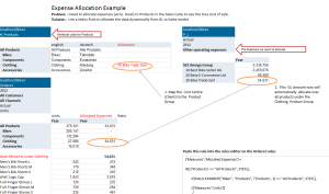 2014-05-19 10_02_36-Jedox Allocation.xlsx - Excel